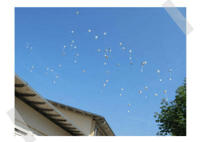 Der Ballonstart